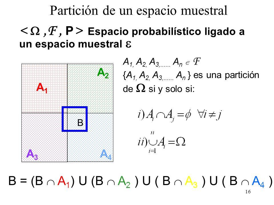 15 Sistema exhaustivo y excluyente de sucesos A3A3 A4A4 Se trata de una colección de sucesos A 1, A 2, A 3, A 4 … tales que la unión de todos ellos forman el espacio muestral, y sus intersecciones son disjuntas.