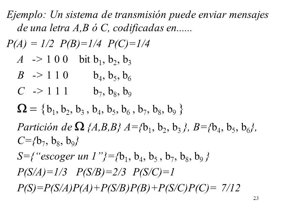 22 Ejemplo: Un sistema de transmisión puede enviar mensajes de una letra A,B ó C, codificadas en binario. Los mensajes no son equiprobables P(A) = 1/2