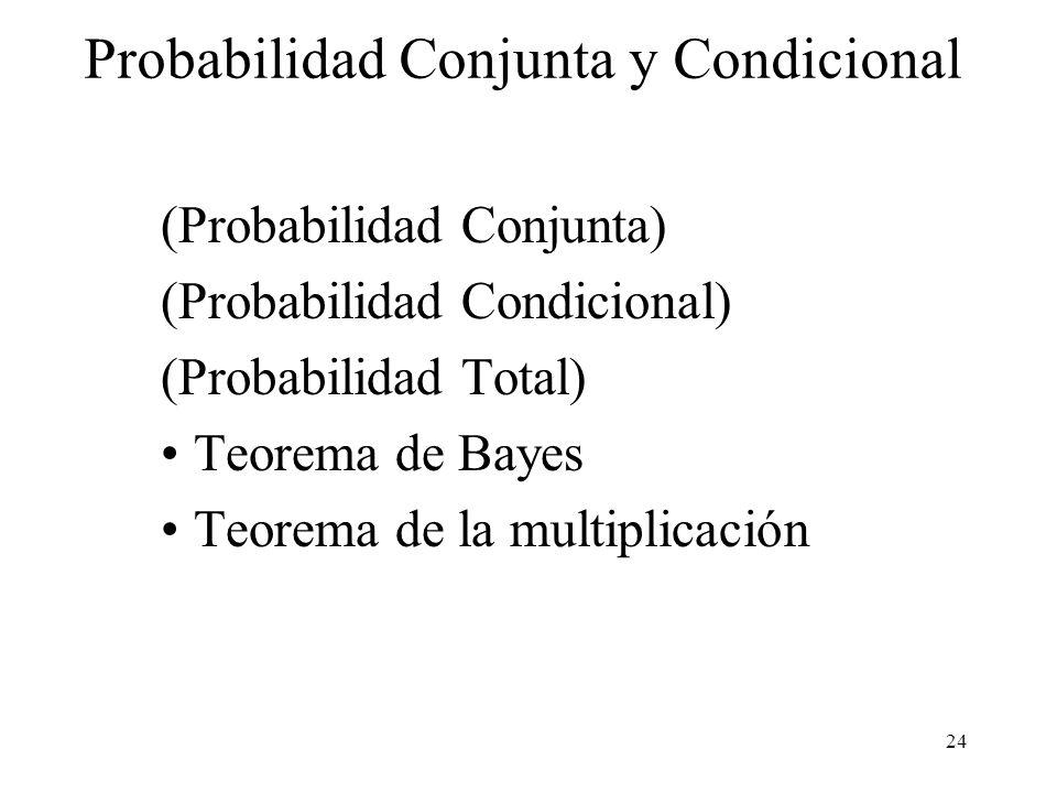 23 Ejemplo: Un sistema de transmisión puede enviar mensajes de una letra A,B ó C, codificadas en...... P(A) = 1/2 P(B)=1/4 P(C)=1/4 A -> 1 0 0 bit b 1