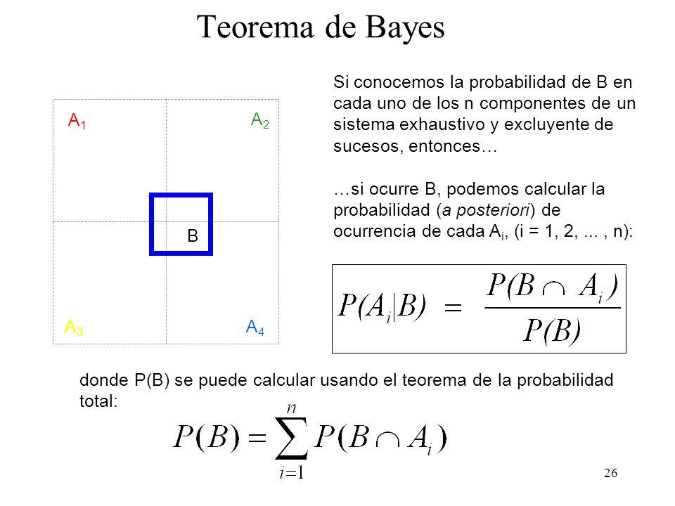 25 Thomas Bayes nació en Londres, Inglaterra. Su padre fue ministro presbiteriano. Posiblemente De Moivre fue su maestro particular, pues se sabe que