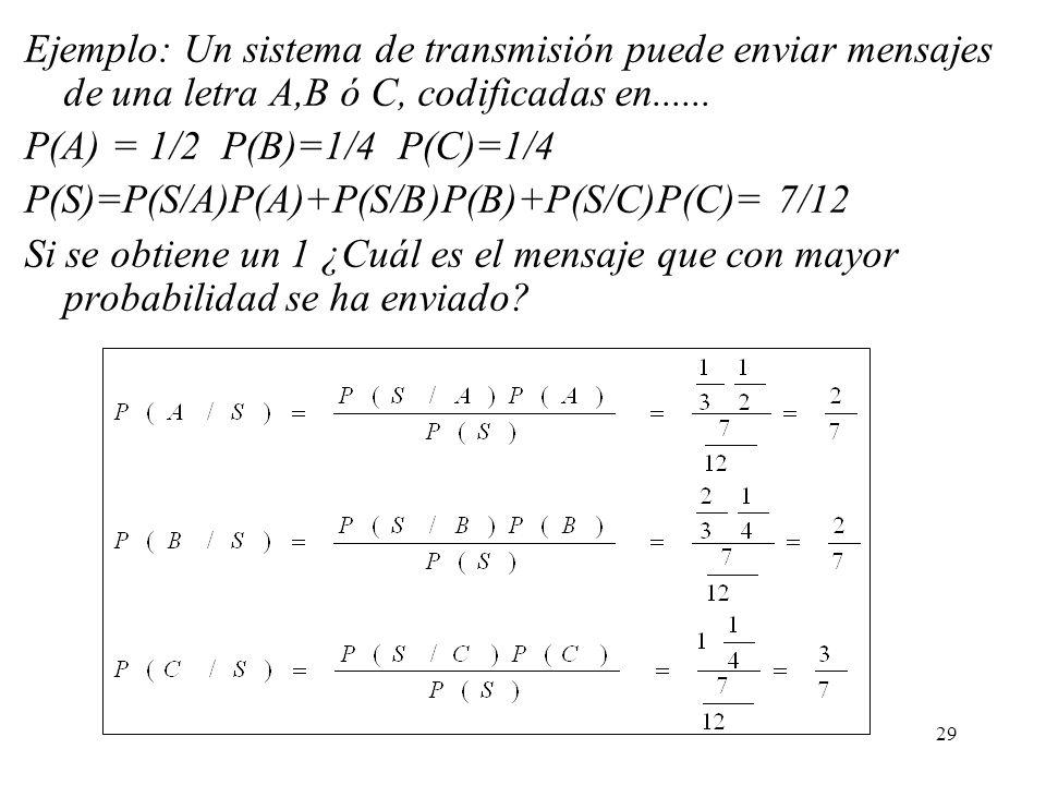 28 Teorema de Bayes