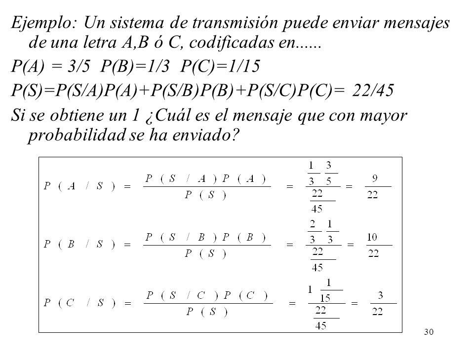 29 Ejemplo: Un sistema de transmisión puede enviar mensajes de una letra A,B ó C, codificadas en...... P(A) = 1/2 P(B)=1/4 P(C)=1/4 P(S)=P(S/A)P(A)+P(