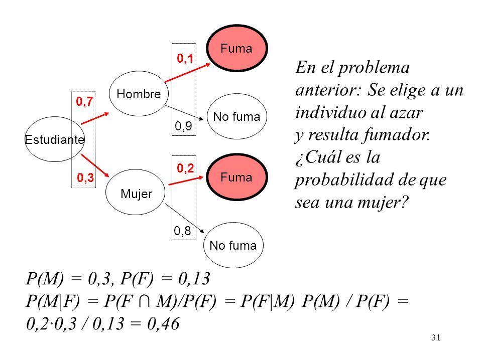 30 Ejemplo: Un sistema de transmisión puede enviar mensajes de una letra A,B ó C, codificadas en...... P(A) = 3/5 P(B)=1/3 P(C)=1/15 P(S)=P(S/A)P(A)+P