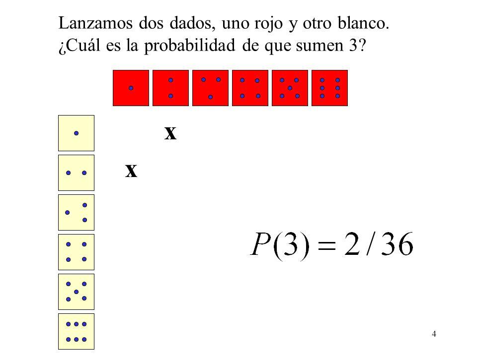 3 Cuatro tipos de probabilidad Marginal La probabilidad de que ocurra X Unión La probabilidad de que ocurra X o Y Conjunta La probabilidad de que ocurra X e Y Condicional La probabilidad de que ocurra X sabiendo que ha ocurrido Y Y X Y X Y X
