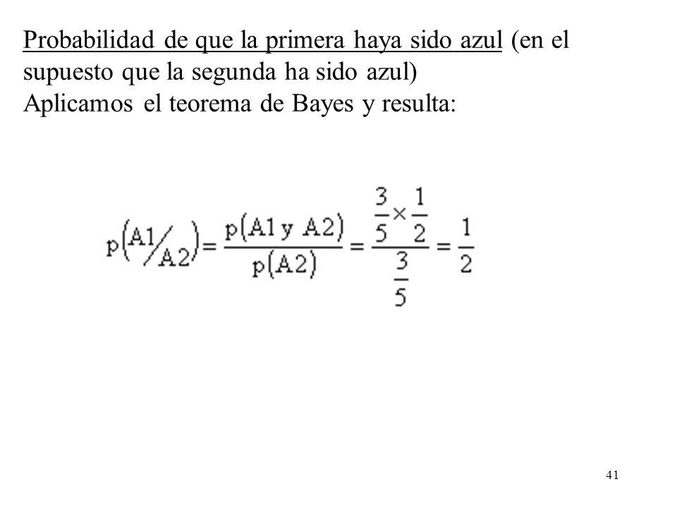 40 Probabilidad de que la primera haya sido verde (en el supuesto que la segunda ha sido verde) Aplicamos el teorema de Bayes y resulta: Probabilidad de que la primera haya sido verde (en el supuesto que la segunda ha sido azul) Aplicamos el teorema de Bayes y resulta: