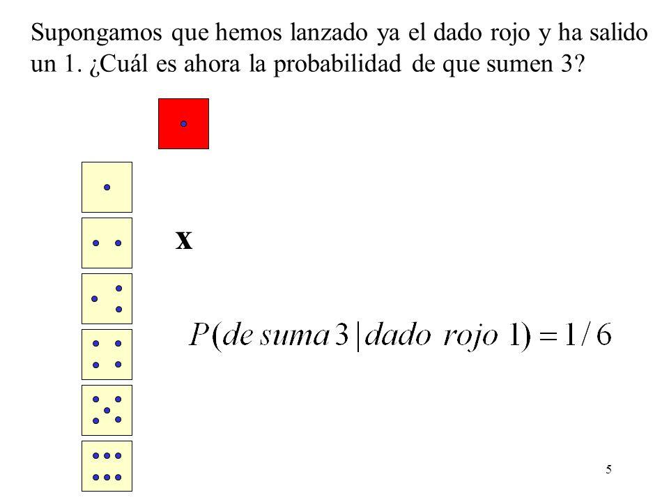 4 Lanzamos dos dados, uno rojo y otro blanco. ¿Cuál es la probabilidad de que sumen 3? x x