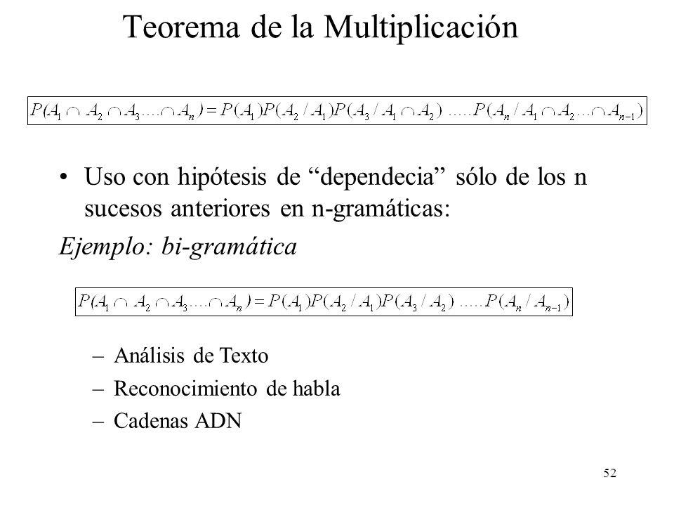 51 Probabilidad Conjunta y Condicional (Probabilidad Conjunta) (Probabilidad Condicional) (Probabilidad Total) (Teorema de Bayes) Teorema de la multiplicación