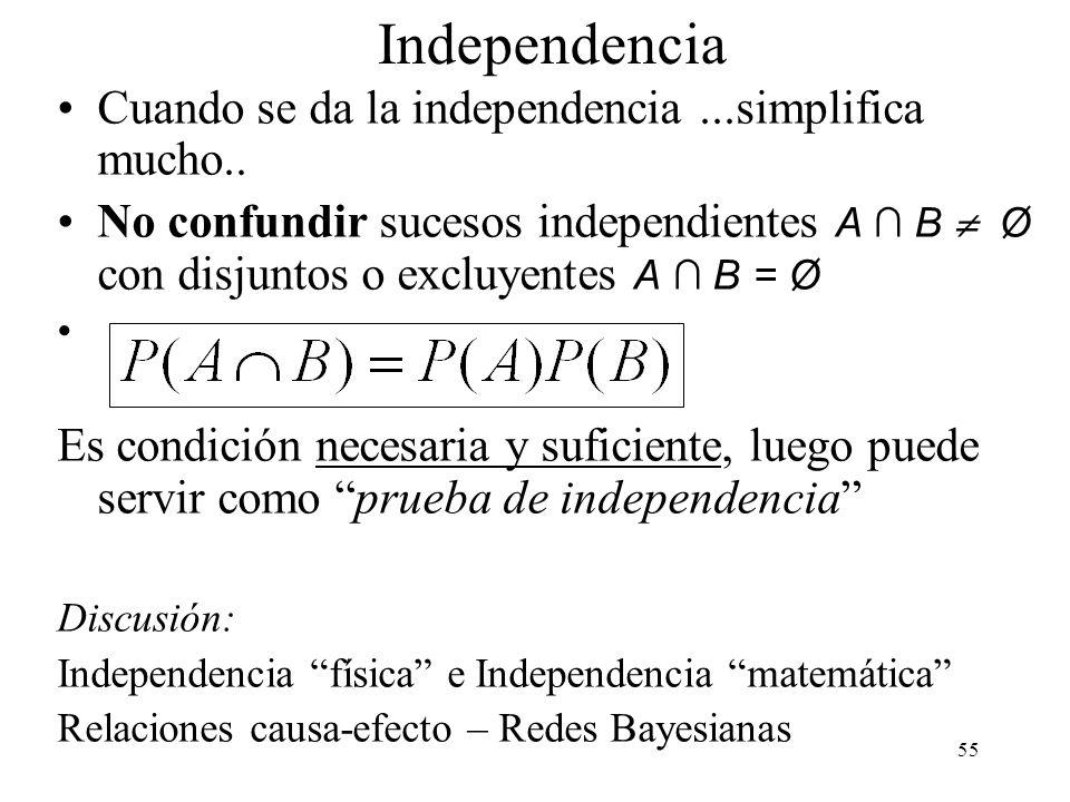 54 Los sucesos A y B serán independientes si la ocurrencia de B no influye en la probabilidad de A y al revés. Es decir, si: Independencia Como: Enton
