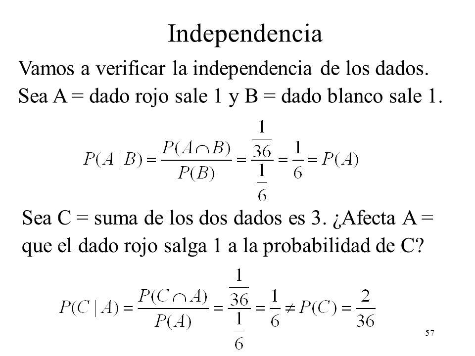 56 Vamos a verificar la independencia de los dados. Sea A = dado rojo sale 1 y B = dado blanco sale 1. Independencia Sea C = suma de los dos dados es