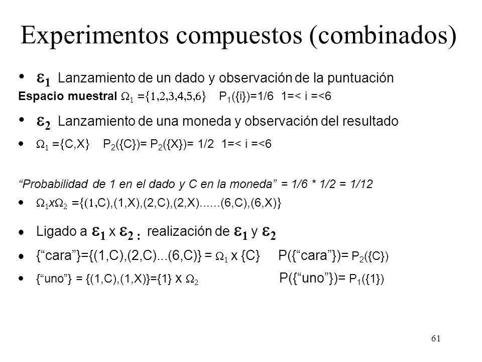 60 Experimentos compuestos (combinados)