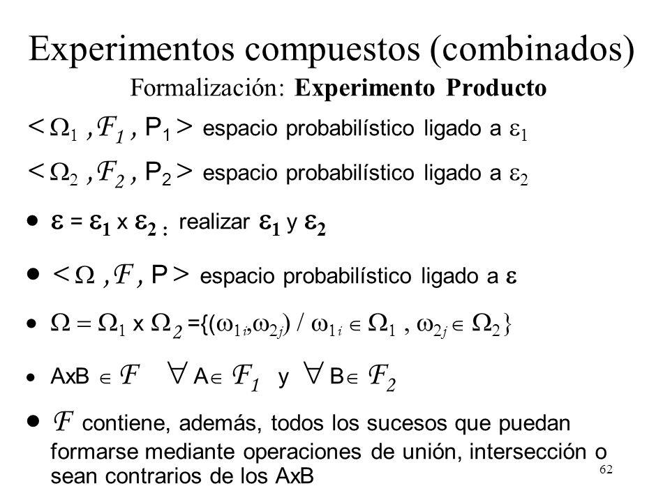 61 Experimentos compuestos (combinados) 1 Lanzamiento de un dado y observación de la puntuación Espacio muestral P 1 ({i})=1/6 1=< i =<6 2 Lanzamiento de una moneda y observación del resultado C,X P 2 ({C})= P 2 ({X})= 1/2 1=< i =<6 Probabilidad de 1 en el dado y C en la moneda = 1/6 * 1/2 = 1/12 x C),(1,X),(2,C),(2,X)......(6,C),(6,X) Ligado a 1 x 2 : realización de 1 y 2 {cara}={(1,C),(2,C)...(6,C)} = x {C} P({cara})= P 2 ({C}) {uno} = {(1,C),(1,X)}={1} x P({uno})= P 1 ({1})