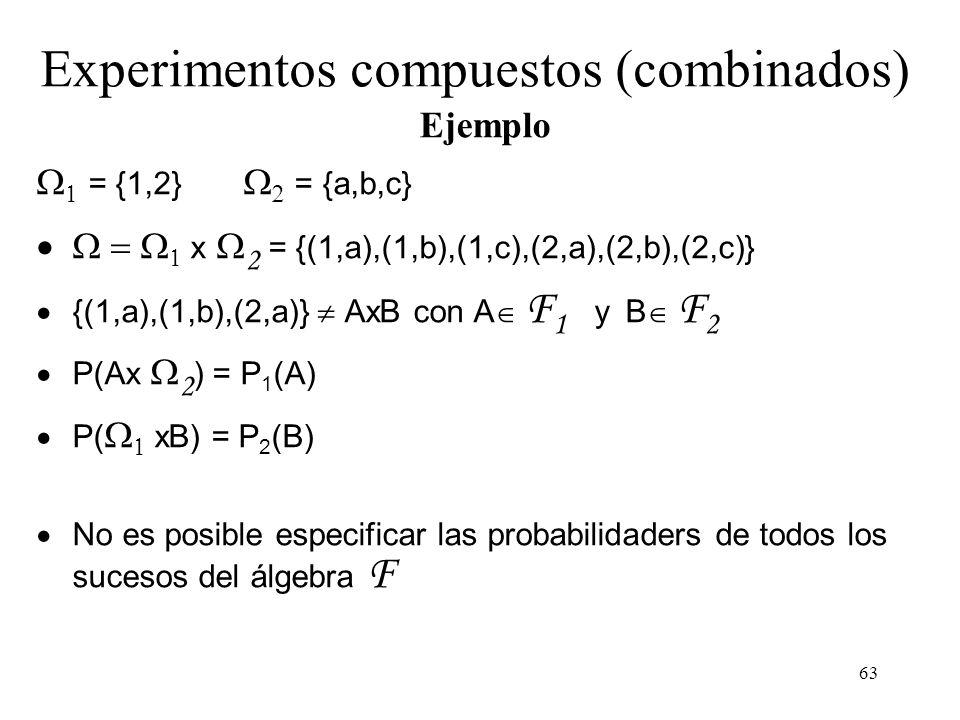 62 Experimentos compuestos (combinados) Formalización: Experimento Producto espacio probabilístico ligado a 1 espacio probabilístico ligado a 2 = 1 x 2 : realizar 1 y 2 espacio probabilístico ligado a x 2 ={( i j i j AxB F A F 1 y B F 2 F contiene, además, todos los sucesos que puedan formarse mediante operaciones de unión, intersección o sean contrarios de los AxB