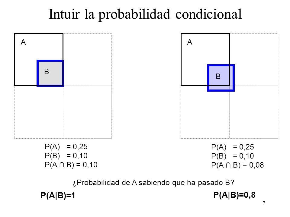 27 Teorema de Bayes A1A1 A2A2 A3A3 A4A4 B Espacio probabilístico { A 1, A 2,...,A n }partición de, B F