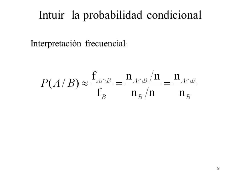8 Intuir la probabilidad condicional A B A B ¿Probabilidad de A sabiendo que ha pasado B? P(A|B)=0,05 P(A|B)=0 P(A) = 0,25 P(B) = 0,10 P(A B) = 0,005