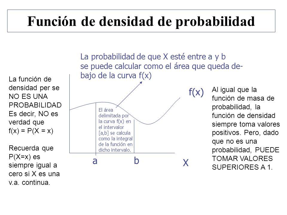 Función de densidad de probabilidad f(x) X a b La probabilidad de que X esté entre a y b se puede calcular como el área que queda de- bajo de la curva