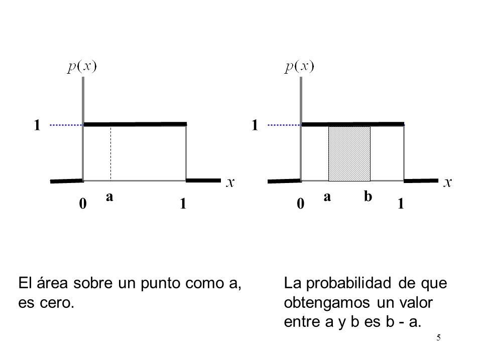 6 Función de distribución de una variable aleatoria continua Para una variable aleatoria continua disponemos de un conjunto no numerable de valores.