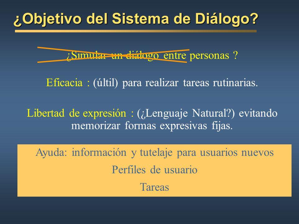 Problemática Actual Falta de madurez: Reconocimiento (?) y Gestión de Diálogo Inmediatez de nuevos servicios: Servicios de valor añadido