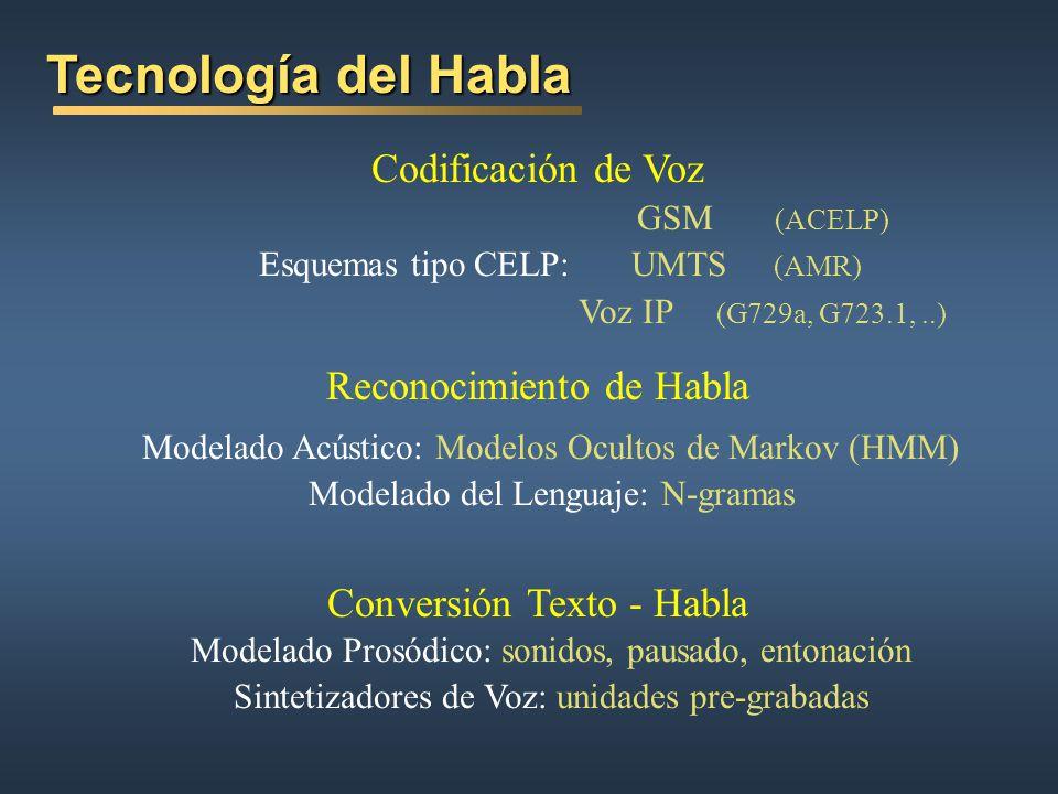 Problemática de Diseño de Sistemas de Diálogo Prof. Luis A. Hernández Gómez Grupo de Aplicaciones del Procesado de Señal