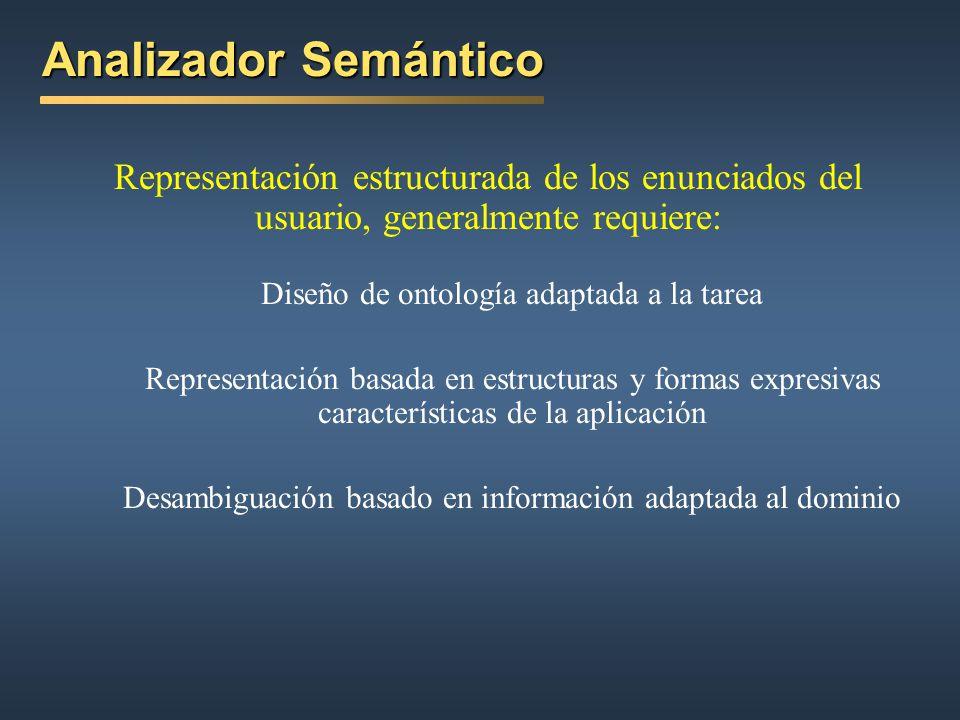 Tesis Doctoral Universidad de Sevilla Facultad de Filología Departamento de Lengua Inglesa (Filología Inglesa) Estrategias de análisis gramatical y se