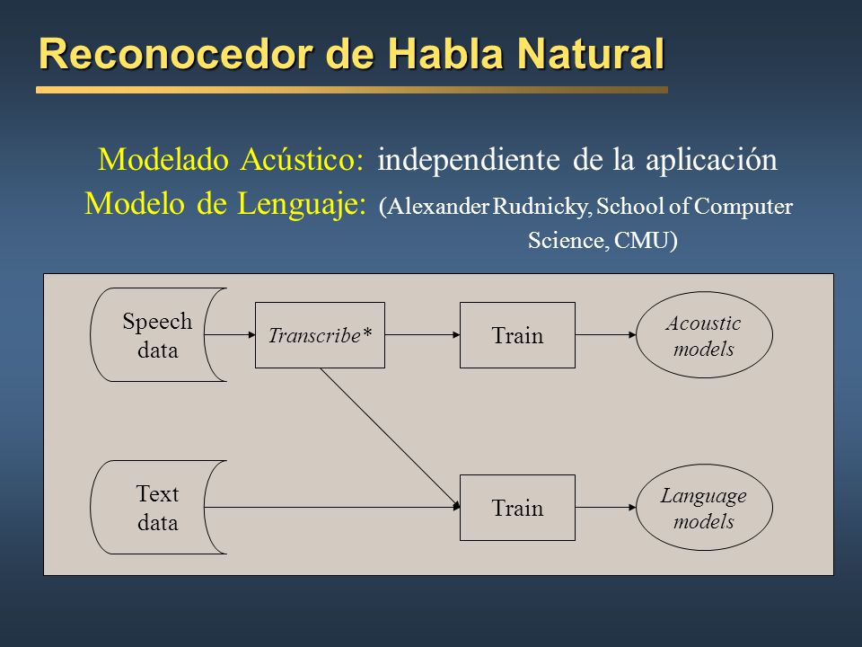 Generador de Mensajes de Salida Definición de etiquetas correspondientes a actos de habla del sistema Ajuste de formas expresivas al dominio particula