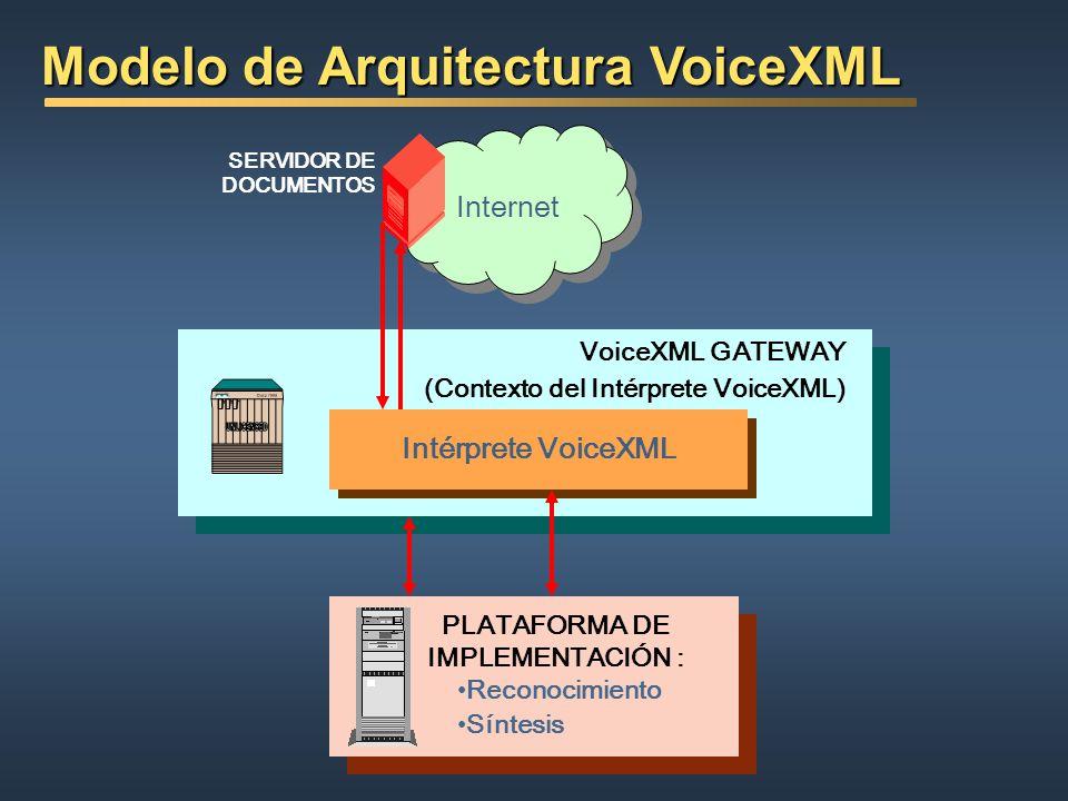 Foro VoiceXML (III) Foro VoiceXML (III) VoiceXML pretende hacer transparente a los desarrolladores de aplicaciones para Internet, la programación a ba
