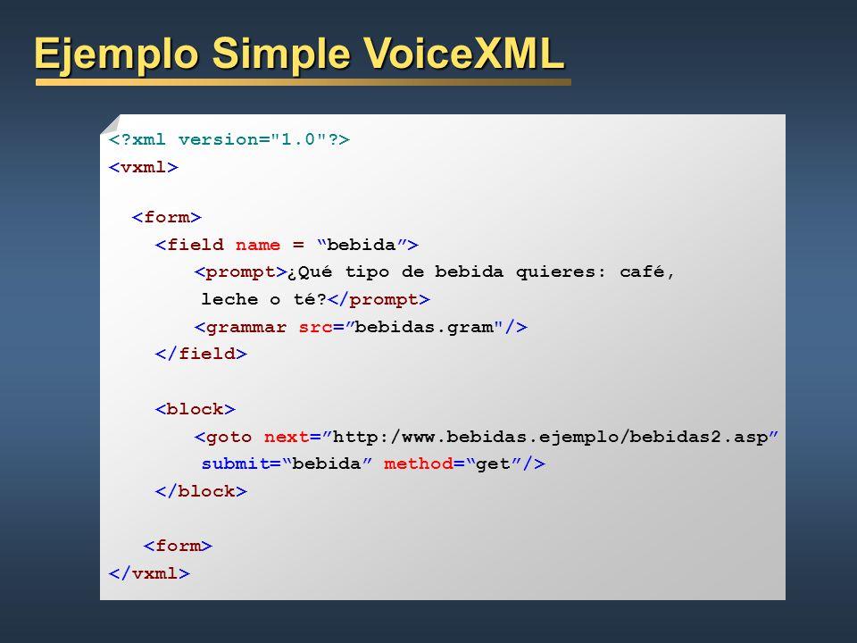 Estructuras de Diálogo VoiceXML Estructuras de Diálogo VoiceXML Estructura de diálogo: Máquina de Estados definida a través de una serie de documentos