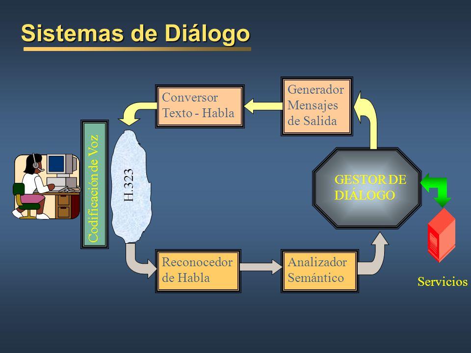 Estructura Básica de un Sistema de Diálogo Grupo de Aplicaciones del Procesado de Señal UNIVERSIDAD POLITÉCNICA DE MADRID