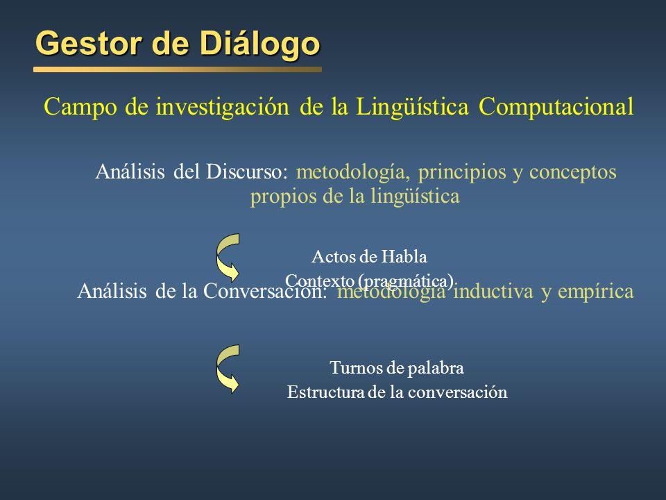 Sistemas de Diálogo Codificación de Voz H.323 Reconocedor de Habla Conversor Texto - Habla Analizador Semántico Generador Mensajes de Salida GESTOR DE