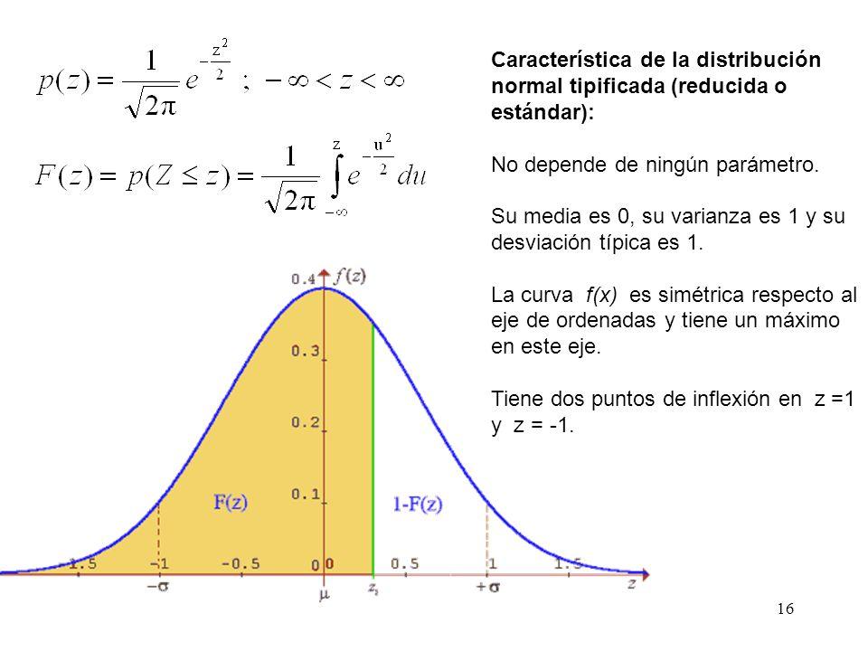 Característica de la distribución normal tipificada (reducida o estándar): No depende de ningún parámetro. Su media es 0, su varianza es 1 y su desvia