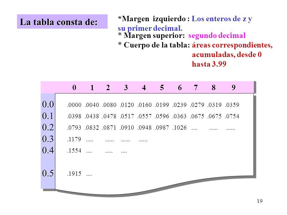 0.00.10.20.30.40.50.00.10.20.30.40.5 0 1 2 3 4 5 6 7 8 9 0 1 2 3 4 5 6 7 8 9.0000.0040.0080.0120.0160.0199.0239.0279.0319.0359.0398.0438.0478.0517.055