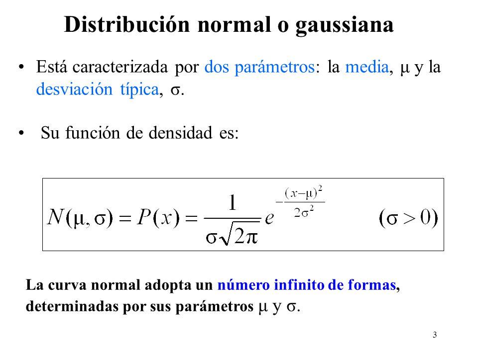 Distribución normal o gaussiana Está caracterizada por dos parámetros: la media, μ y la desviación típica, σ. Su función de densidad es: La curva norm