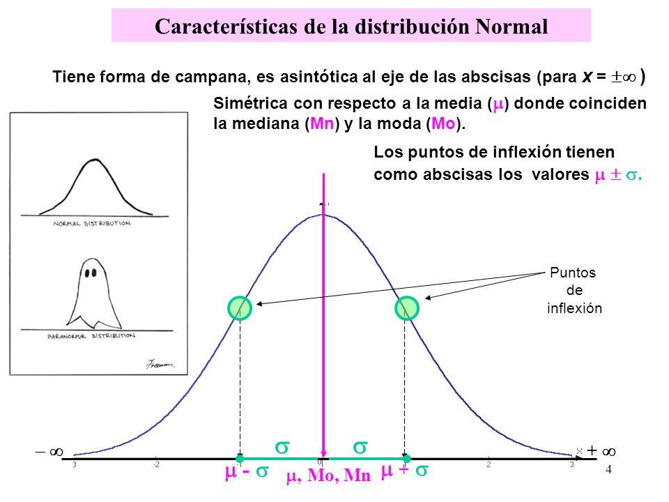 + Características de la distribución Normal, Mo, Mn - + Tiene forma de campana, es asintótica al eje de las abscisas (para x = ) Los puntos de inflexi
