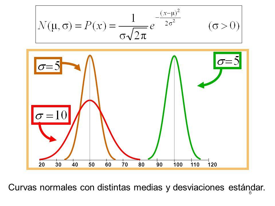 2030405060708090100110120 Curvas normales con distintas medias y desviaciones estándar. 6