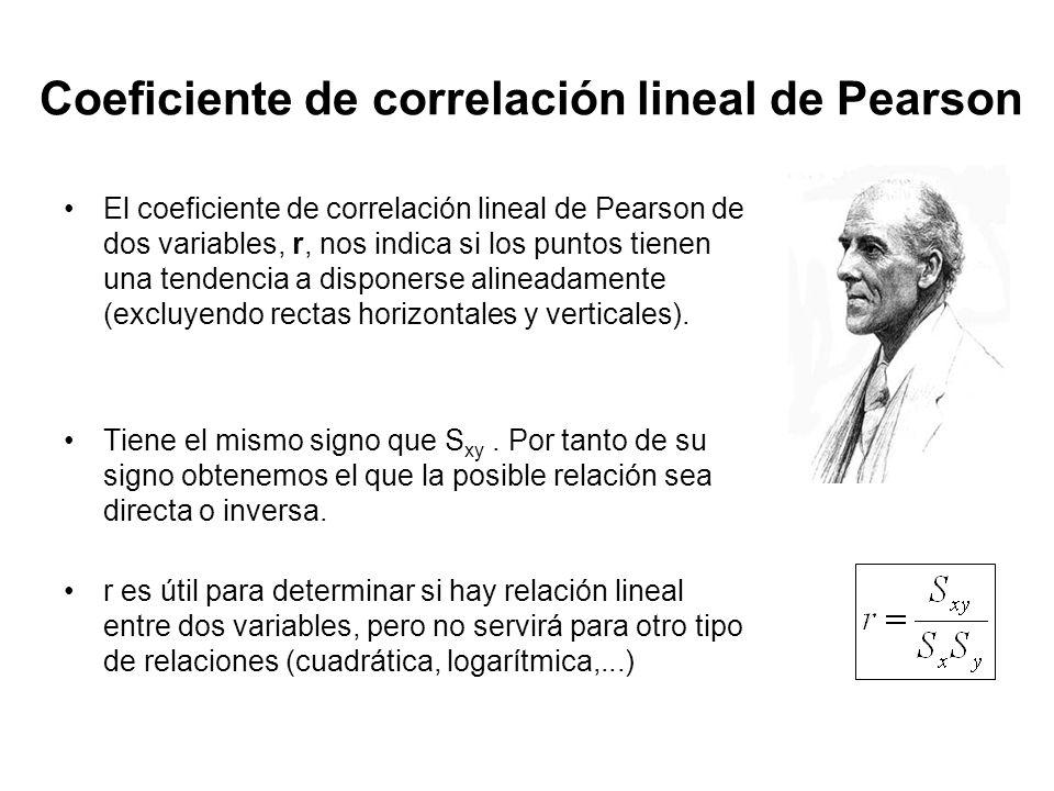 Coeficiente de correlación lineal de Pearson El coeficiente de correlación lineal de Pearson de dos variables, r, nos indica si los puntos tienen una tendencia a disponerse alineadamente (excluyendo rectas horizontales y verticales).