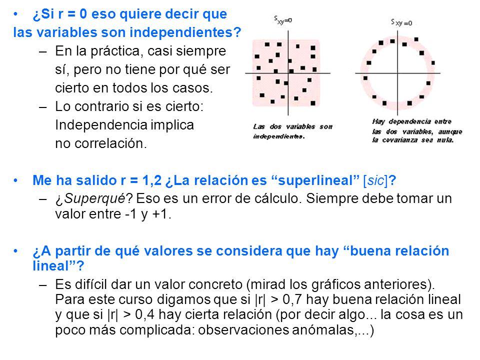 ¿Si r = 0 eso quiere decir que las variables son independientes.