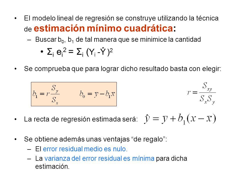 El modelo lineal de regresión se construye utilizando la técnica de estimación mínimo cuadrática: –Buscar b 0, b 1 de tal manera que se minimice la cantidad Σ i e i 2 = Σ i ( Y i -Ŷ ) 2 Se comprueba que para lograr dicho resultado basta con elegir: La recta de regresión estimada será: Se obtiene además unas ventajas de regalo: –El error residual medio es nulo.
