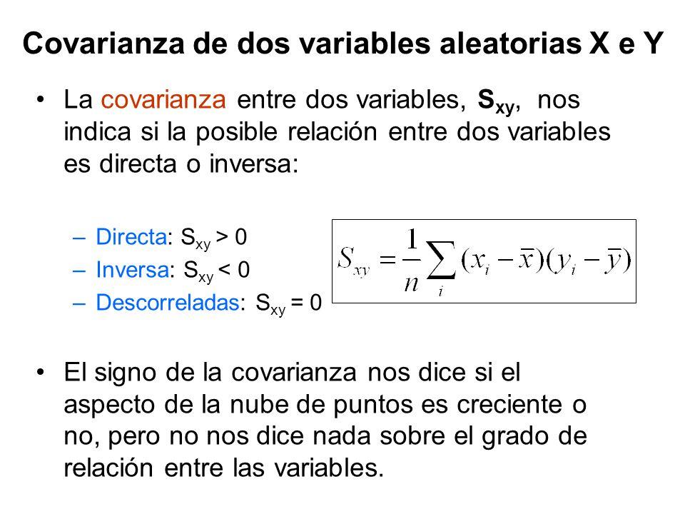 La covarianza entre dos variables, S xy, nos indica si la posible relación entre dos variables es directa o inversa: –Directa: S xy > 0 –Inversa: S xy < 0 –Descorreladas: S xy = 0 El signo de la covarianza nos dice si el aspecto de la nube de puntos es creciente o no, pero no nos dice nada sobre el grado de relación entre las variables.