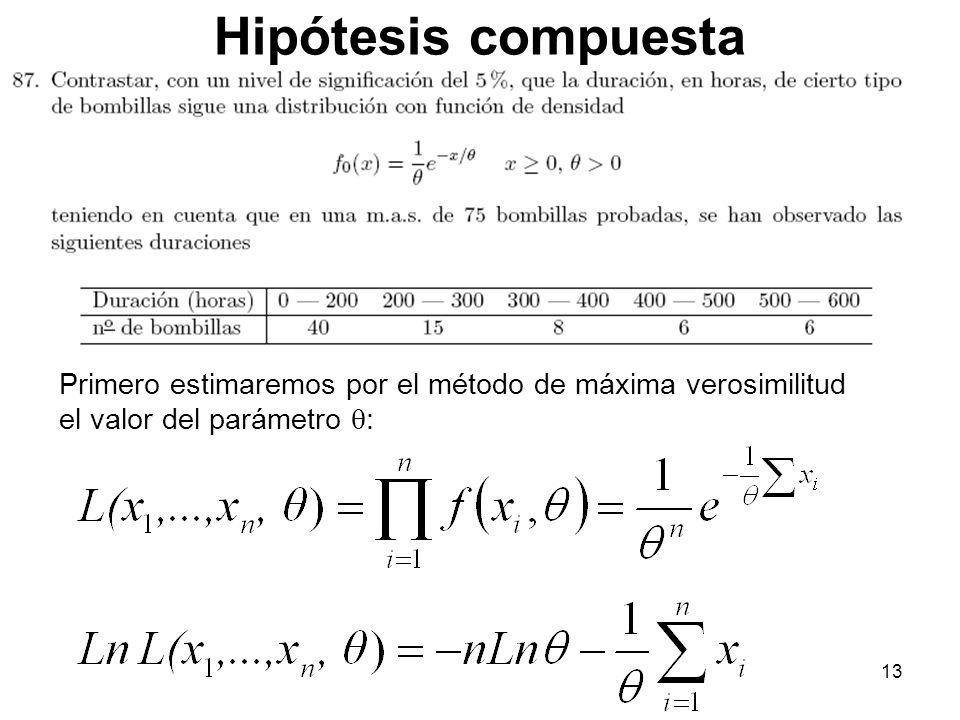 Hipótesis compuesta Primero estimaremos por el método de máxima verosimilitud el valor del parámetro : 13