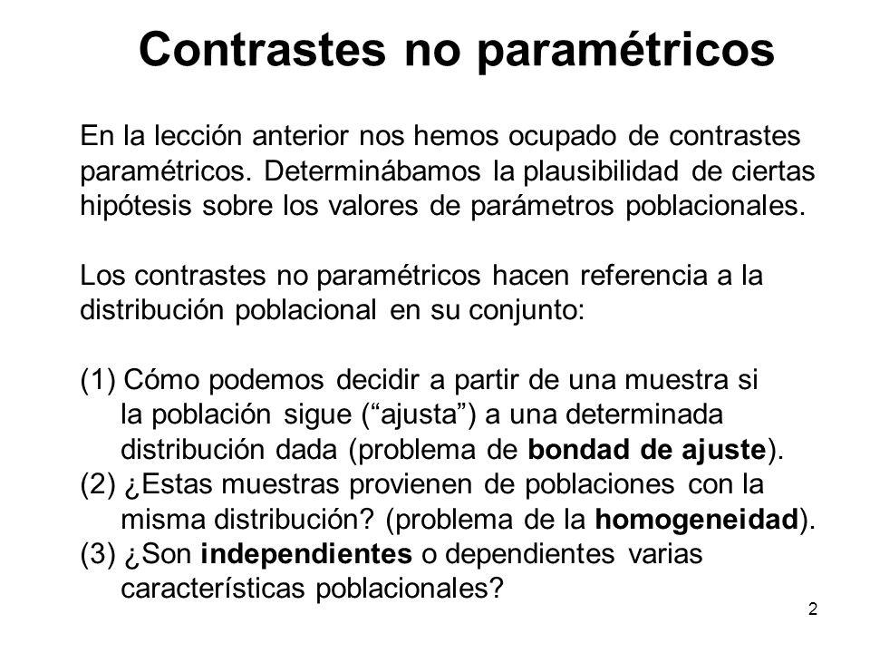 Contrastes no paramétricos En la lección anterior nos hemos ocupado de contrastes paramétricos.