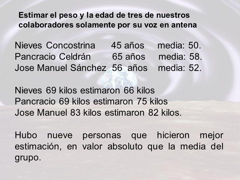 Nieves Concostrina 45 años media: 50.Pancracio Celdrán 65 años media: 58.