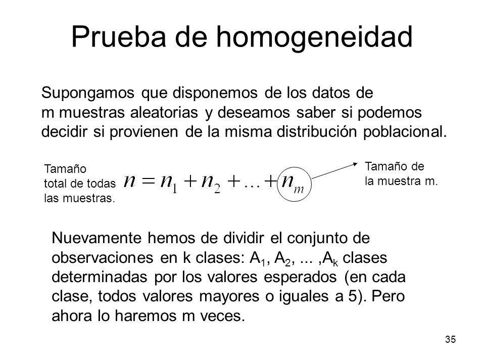 Prueba de homogeneidad Supongamos que disponemos de los datos de m muestras aleatorias y deseamos saber si podemos decidir si provienen de la misma distribución poblacional.