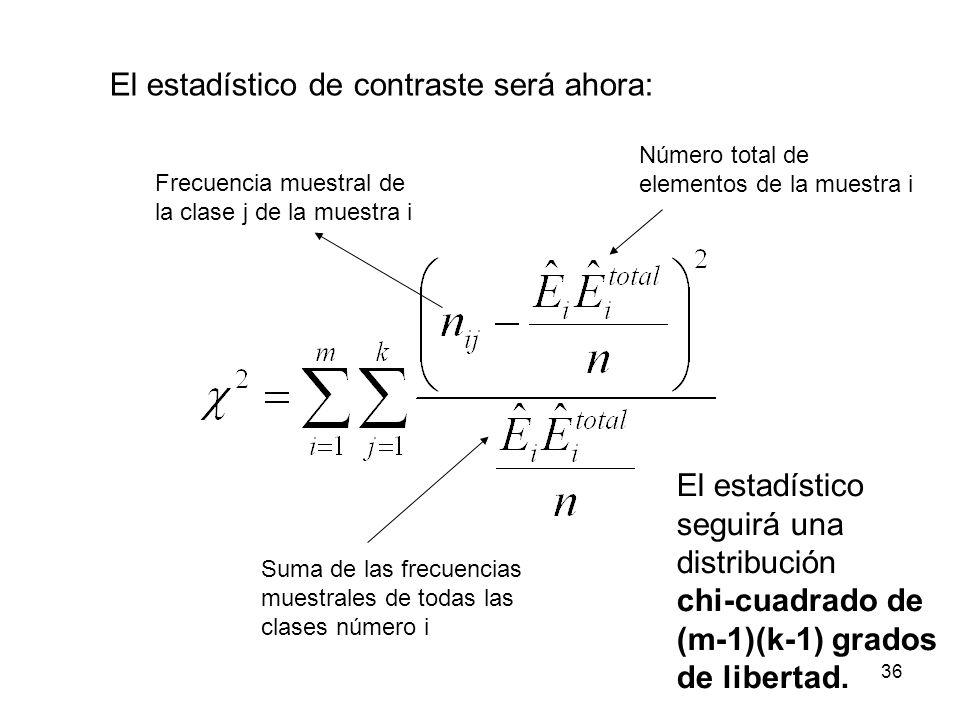 El estadístico de contraste será ahora: Frecuencia muestral de la clase j de la muestra i Número total de elementos de la muestra i Suma de las frecuencias muestrales de todas las clases número i El estadístico seguirá una distribución chi-cuadrado de (m-1)(k-1) grados de libertad.