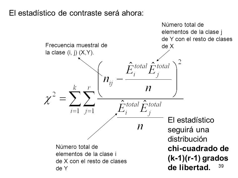 El estadístico de contraste será ahora: Frecuencia muestral de la clase (i, j) (X,Y).