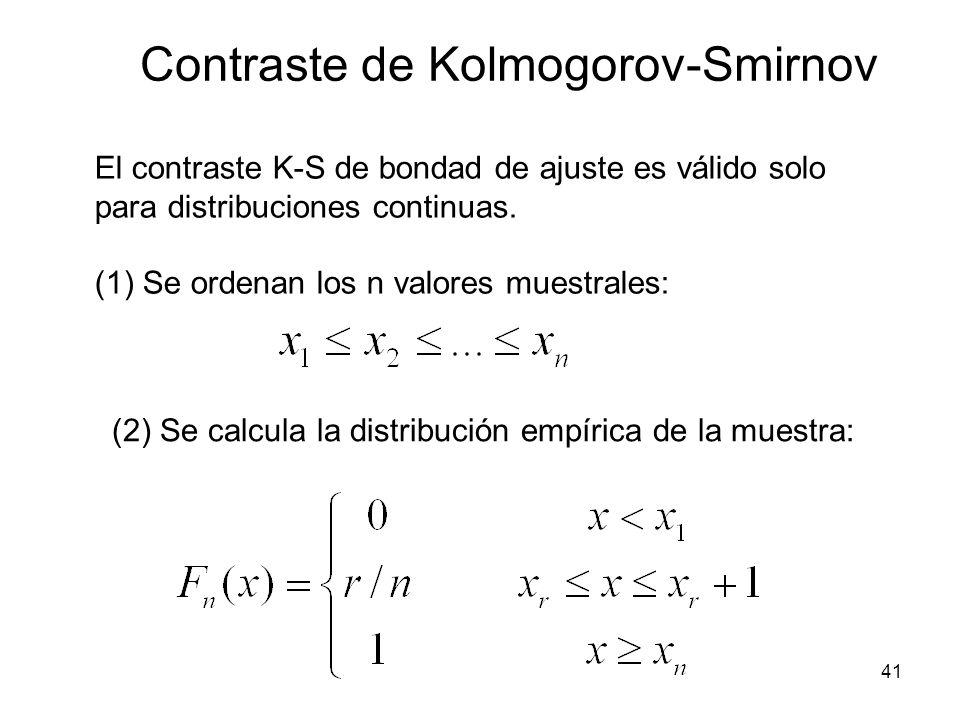 Contraste de Kolmogorov-Smirnov El contraste K-S de bondad de ajuste es válido solo para distribuciones continuas.