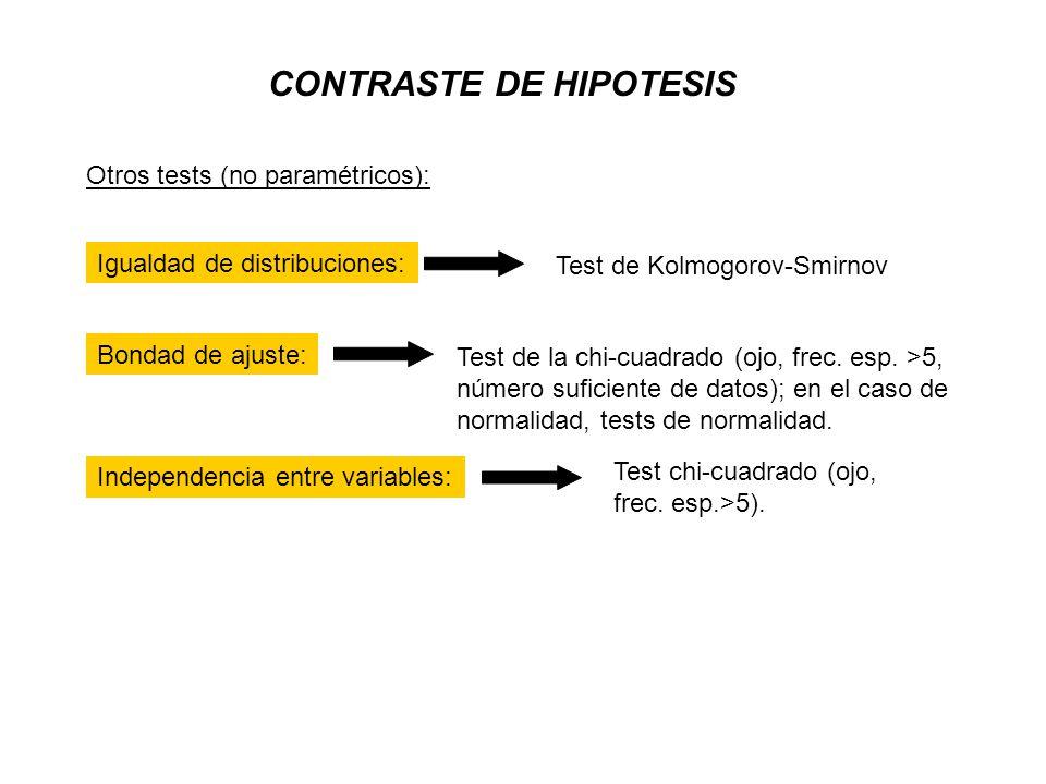 CONTRASTE DE HIPOTESIS Igualdad de distribuciones: Test de Kolmogorov-Smirnov Bondad de ajuste: Test de la chi-cuadrado (ojo, frec.