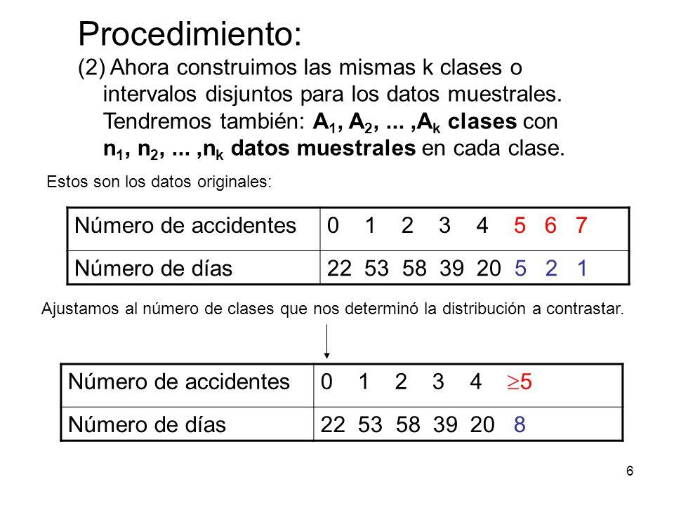 Procedimiento: (2) Ahora construimos las mismas k clases o intervalos disjuntos para los datos muestrales.