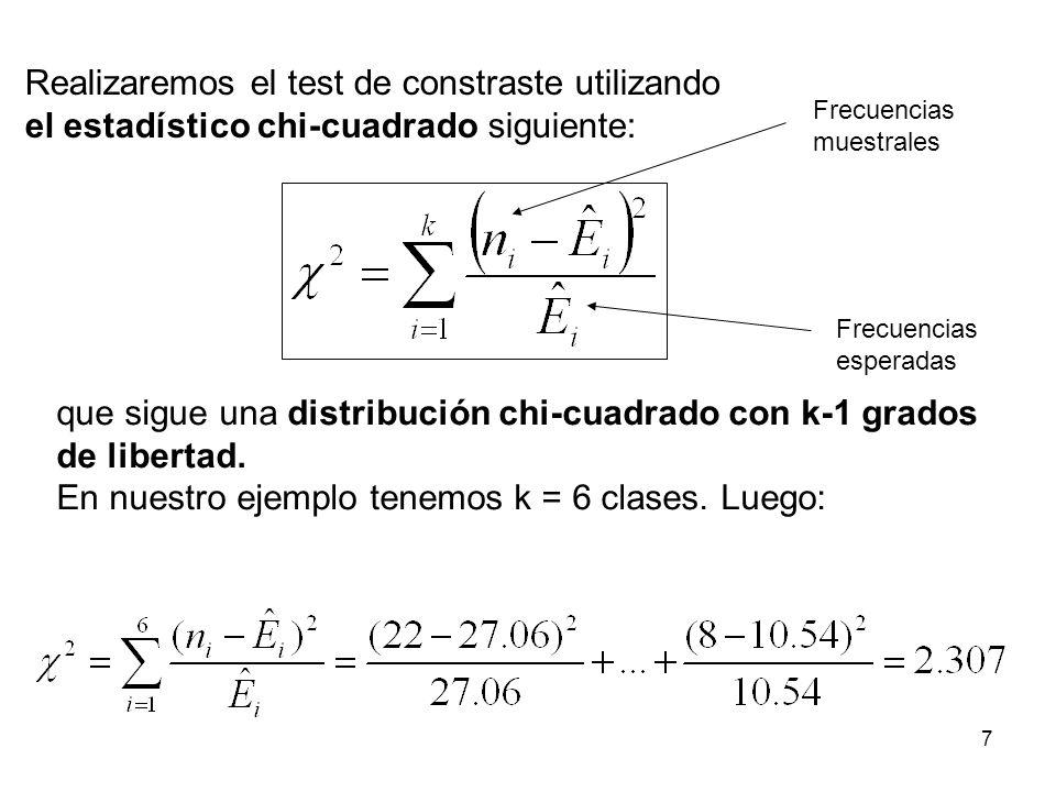 Realizaremos el test de constraste utilizando el estadístico chi-cuadrado siguiente: que sigue una distribución chi-cuadrado con k-1 grados de libertad.