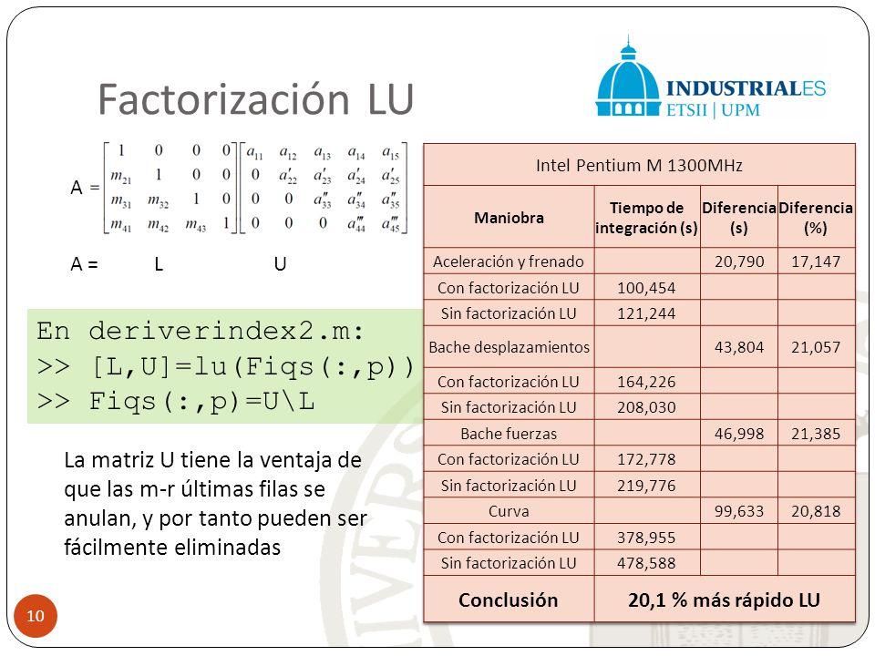 En deriverindex2.m: >> [L,U]=lu(Fiqs(:,p)) >> Fiqs(:,p)=U\L Factorización LU 10 A A = L U La matriz U tiene la ventaja de que las m-r últimas filas se