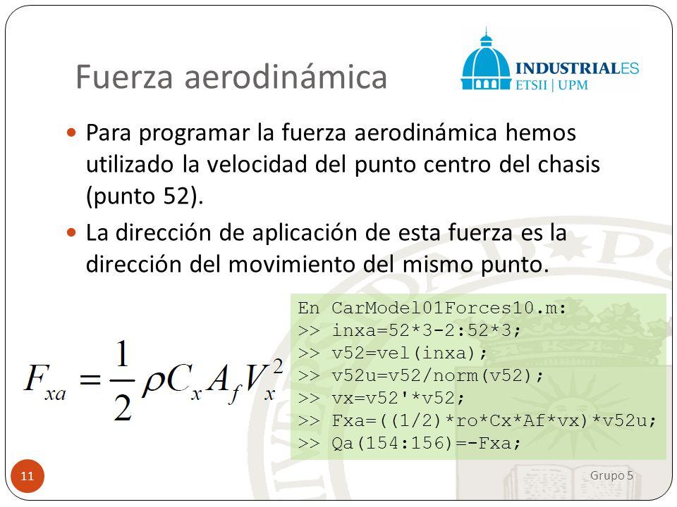 Fuerza aerodinámica Para programar la fuerza aerodinámica hemos utilizado la velocidad del punto centro del chasis (punto 52). La dirección de aplicac
