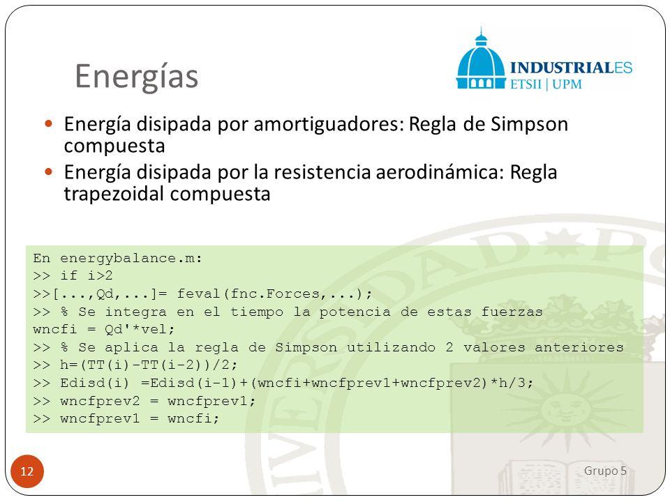 Energías Energía disipada por amortiguadores: Regla de Simpson compuesta Energía disipada por la resistencia aerodinámica: Regla trapezoidal compuesta